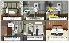 the kitchen movie movie plot english storyboard by weilaazachee