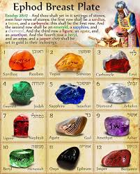 breastplate of high priest high priest ephod breast judgment 12 stones names of 12
