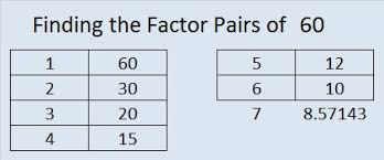 factors of 60 find the factors