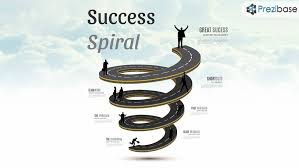 success spiral prezi template prezibase