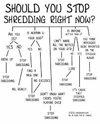 Shredding Meme - you should stop shredding i just found this image funny no