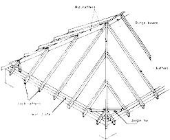 Barn Roof Angles Farm Structures Ch5 Elements Of Construction Floors Roofs