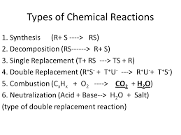 law of conservation of mass chemical reactions ppt download