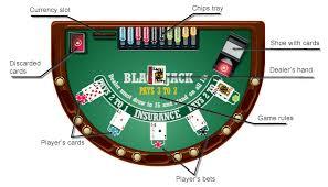 online casino table games best online blackjack casinos