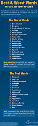 Best Words For A Resume by 56 Best Marketing Images On Pinterest Library Books Digital