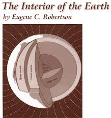 Earths Interior Diagram The Interior Of The Earth