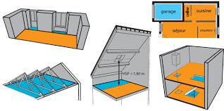 calcul surface utile bureaux calculer la surface de plancher aide au calcul exemple pratique