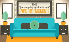 Living Arrangements | the rearrangement of americans living arrangements the