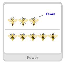 fewer definition examples u0026 fun math worksheets