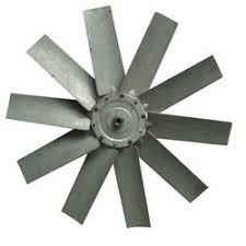 types of ceiling fans ceiling fan blades at best price in india