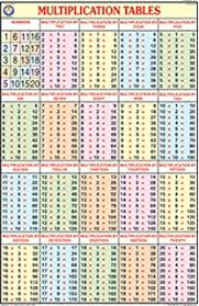 Division Table Chart Buy Multiplication Tables Cheap Chart Multiplication And Division