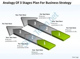 business process flow diagrams analogy of 3 stages plan for