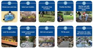 backyard pond installation supplies pond liner diy kits build a