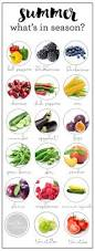 our summer produce chart and healthy summer recipes will inspire