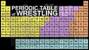 periodic table poster large periodic table of wrestling t shirt