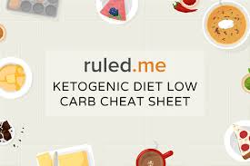 ketogenic diet low carb cheat sheet ruled me