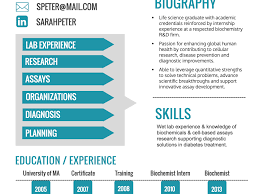 Best Practices Resume shining inspiration resume best practices 14 how to make an