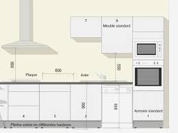 hauteur meubles haut cuisine largeur meuble cuisine awesome a quelle hauteur les meubles hauts ou