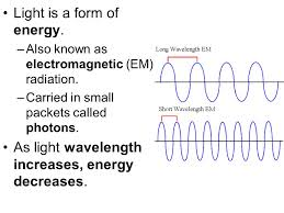 is light a form of energy all about light is a form of energy also known as electromagnetic