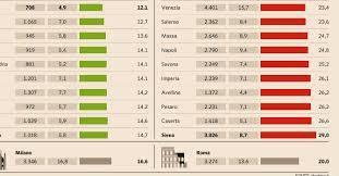 banche cinesi l espansione cinese nell unione europea i numeri e le