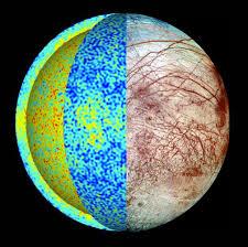 hidden oceans on jupiter u0027s icy moon europa may explain strange terrain