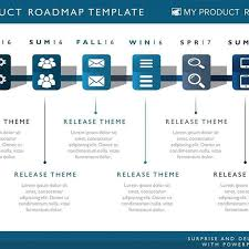 infographic ideas infographic template roadmap best free