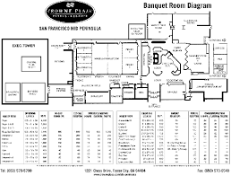 Plant Layout Of Hotel | facility layout planning and setup