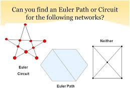 euler circuit worksheet the best and most comprehensive worksheets