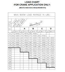 mobile crane load chart the best crane 2017