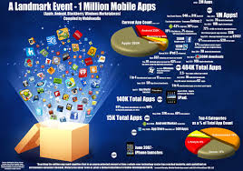 blackberry app world for android gigaom top apps list shows android users like blackberry