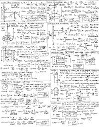 cheat sheets left