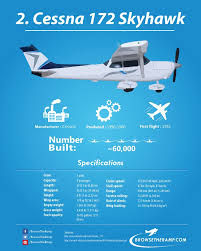 Best 25 Airplane Essentials Ideas by Best 25 Cessna 172 Ideas On Pilot Pilot