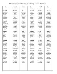vocabulary in grade 2 worksheets releaseboard free printable