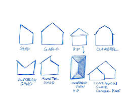 styles of homes roof 25 different types of house designs in india styles of