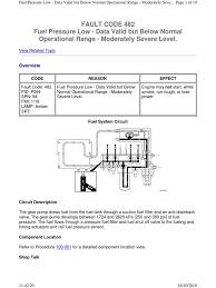 common fuel rail pressure senor valve pump