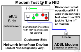 phone jack wiring diagram dsl wiring diagram and schematic design