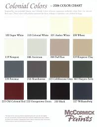 old colonial homes insidechoosing paint colors for a colonial