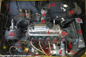 engine diagrams dodge engine diagrams dodge wiring diagrams cars