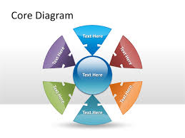 5s Diagram Powerpoint Template Pptx Powerpoint Presentation Ppt Ppt 5s