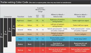 trailer light wiring color code wire colors for trailer lights arbortech us