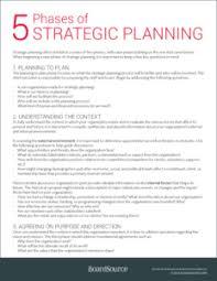 nonprofit strategic planning and frameworks boardsource