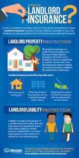 home insurance quote without personal info landlord insurance 101