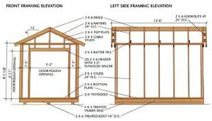 How To Build A Shed Step By Step by Building A Shed U2013 What You Need To Consider Cool Shed Design