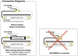 wiring diagram for t12 to t8 led u2013 readingrat net