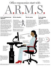 infographic officeergonomics start with a r m s a is for