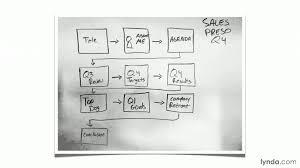 presentation tutorial how to create a storyboard lynda com