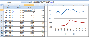currency converter omr to usd free microsoft excel currency converter office plugins