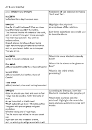 themes in othello act 1 scene 3 macbeth act 1 scene 3 questions worksheet by wellsss teaching