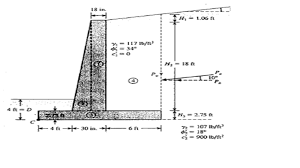 Shoring Design Spreadsheet Retaining Wall Design Calculations Basic Calculations Needed To