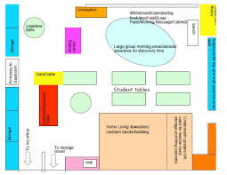 Designing A Preschool Classroom Floor Plan Preschool Classroom Layouts Upload Photos For Url